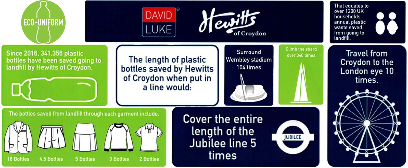 School Uniforms General Shop In Croydon London Hewittsofcroydoncom