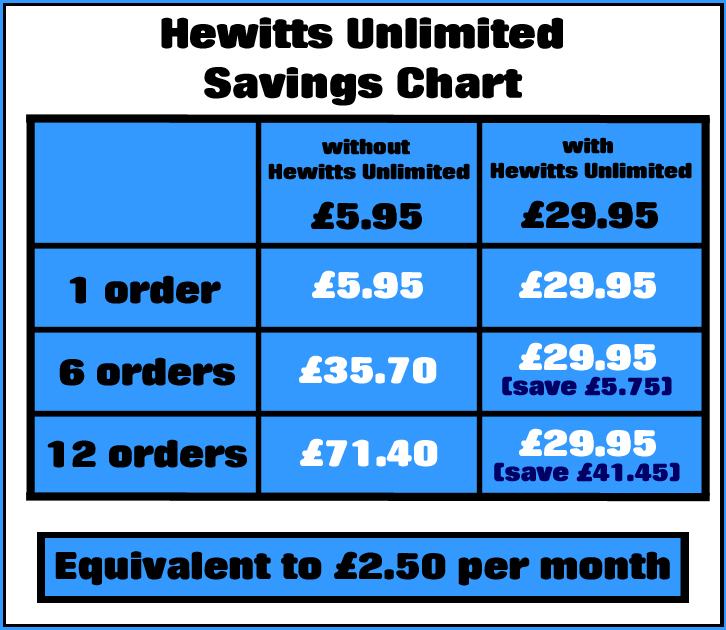 HEWITTS UNLIMITED
