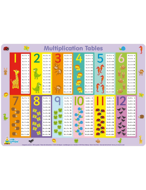 Multiplications Table Placemat