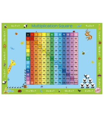 Multiplications Square Poster - A2 Size
