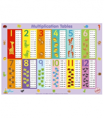 Multiplications Table Poster - A2 Size